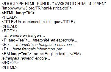 Paramètre de langue SEO multilingue