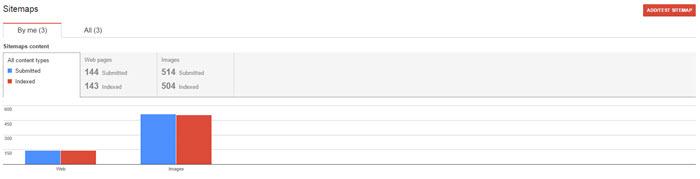 google sitemap exemple suivi indexation