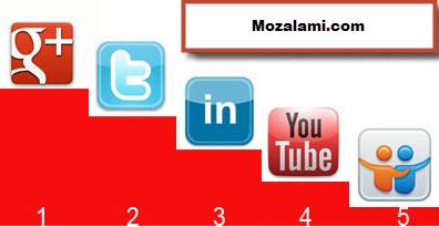top-5-social-media-stats-2012