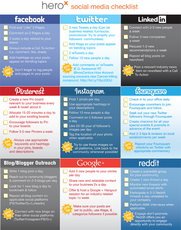 social media checklist for businesses infographic MOZALAMI