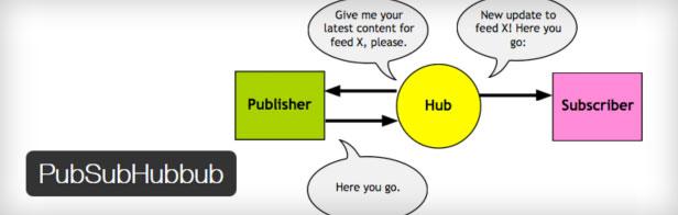 PubSubHubbub wordpress plugin mozalami