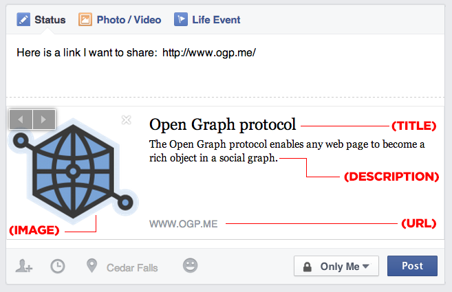 open-graph-protocol-facebook