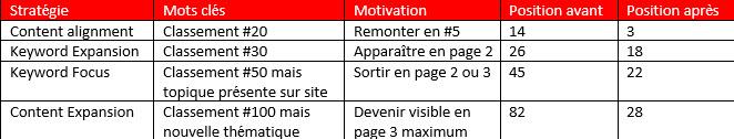 mozalami 4 startegies content marketing