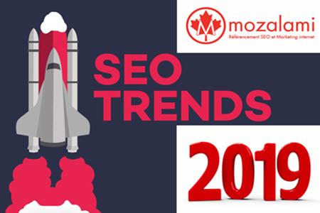 seo-trends tendances 2019 mozalami