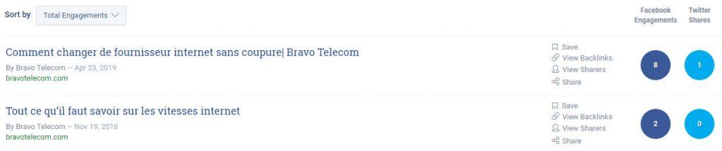 buzzsumo-bravo-telecom-likes