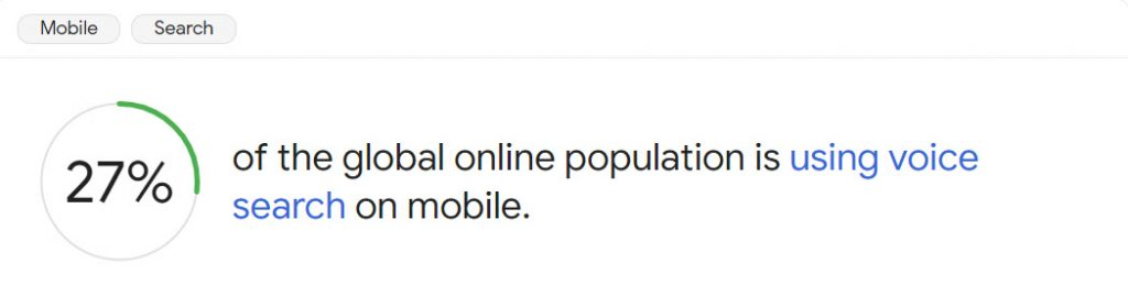 27-percent-search-voice-on-mobile