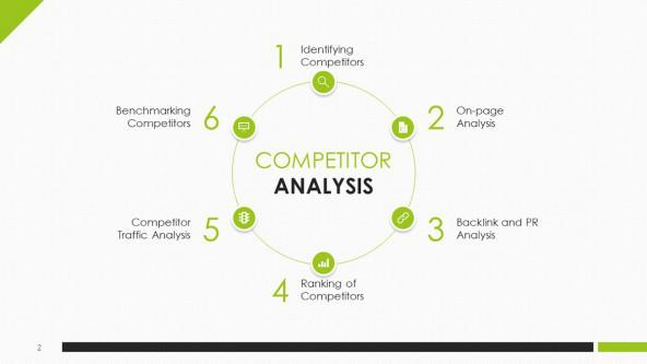 competitive-benchmark-seo-2020
