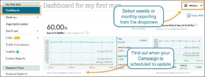 dashboard_moz_overview-rankings
